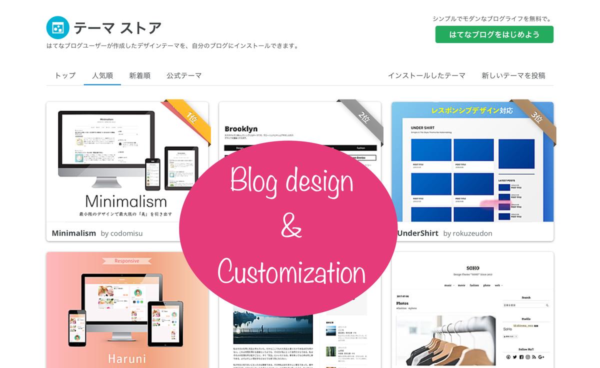f:id:kayoko_cafe:20200403225844j:plain