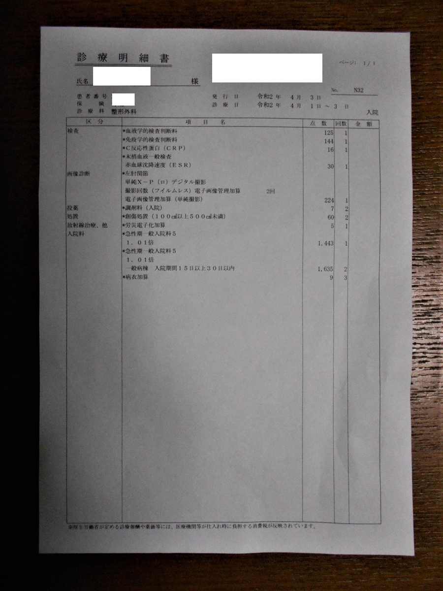 f:id:kaz-mt-wisteria:20200403225846j:plain
