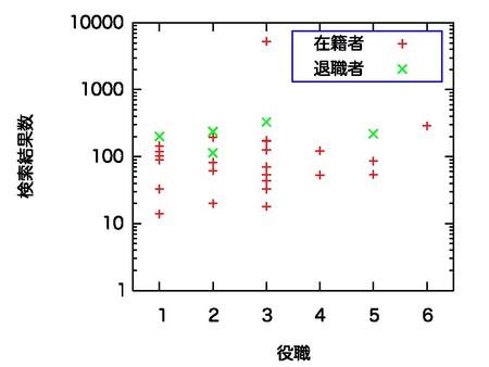 f:id:kazama:20050926125817j:image