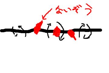 f:id:kazamakun1214:20161014232559p:plain