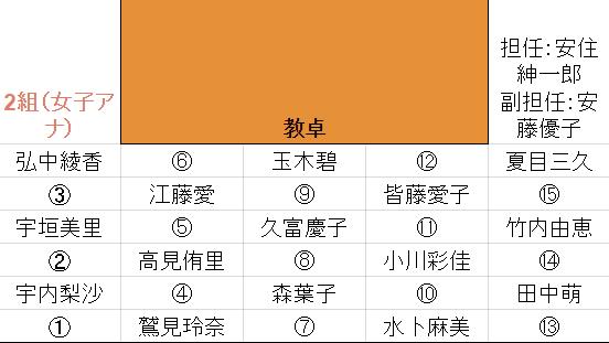 f:id:kazamakun1214:20161110235842p:plain