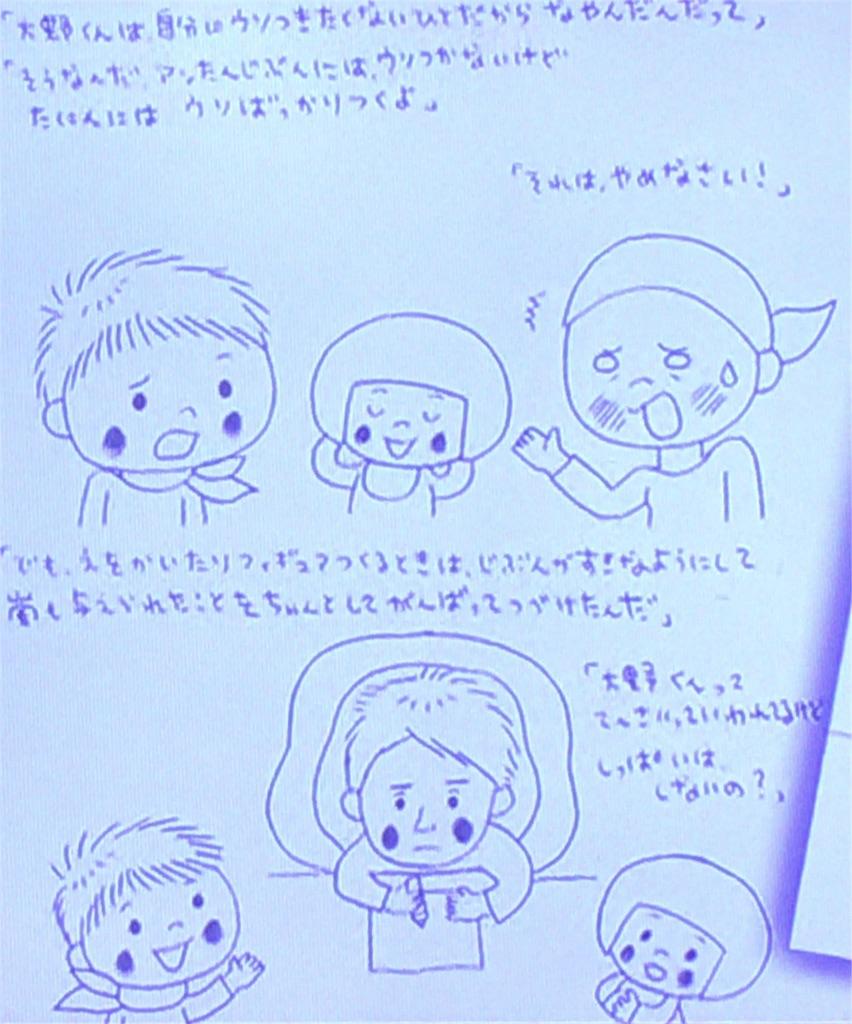 f:id:kazanehime:20170221085910j:image