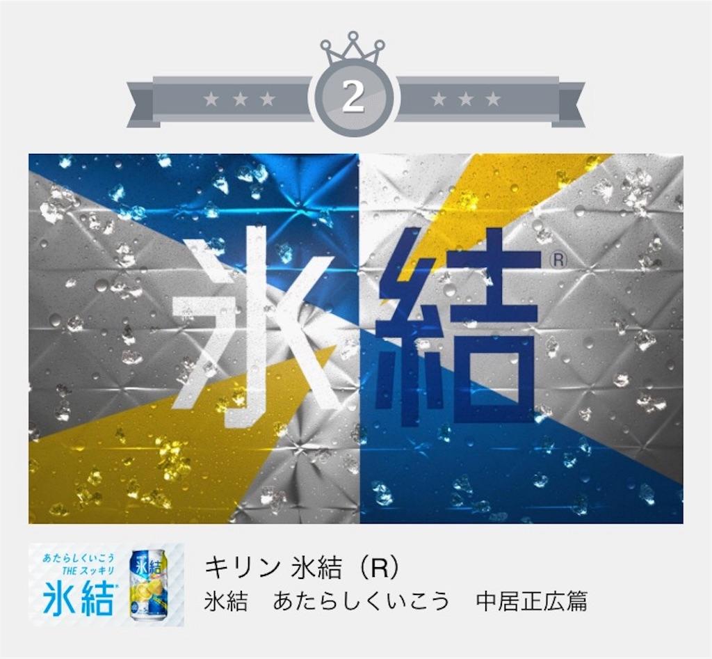 f:id:kazanehime:20170520103619j:image
