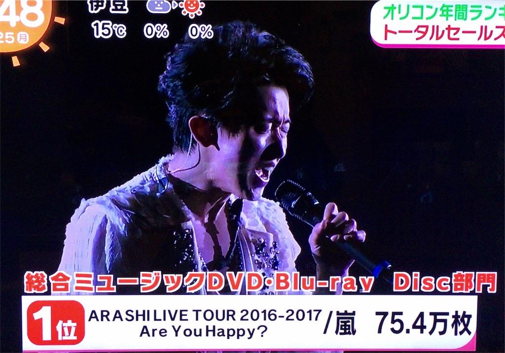 f:id:kazanehime:20171225082849j:image
