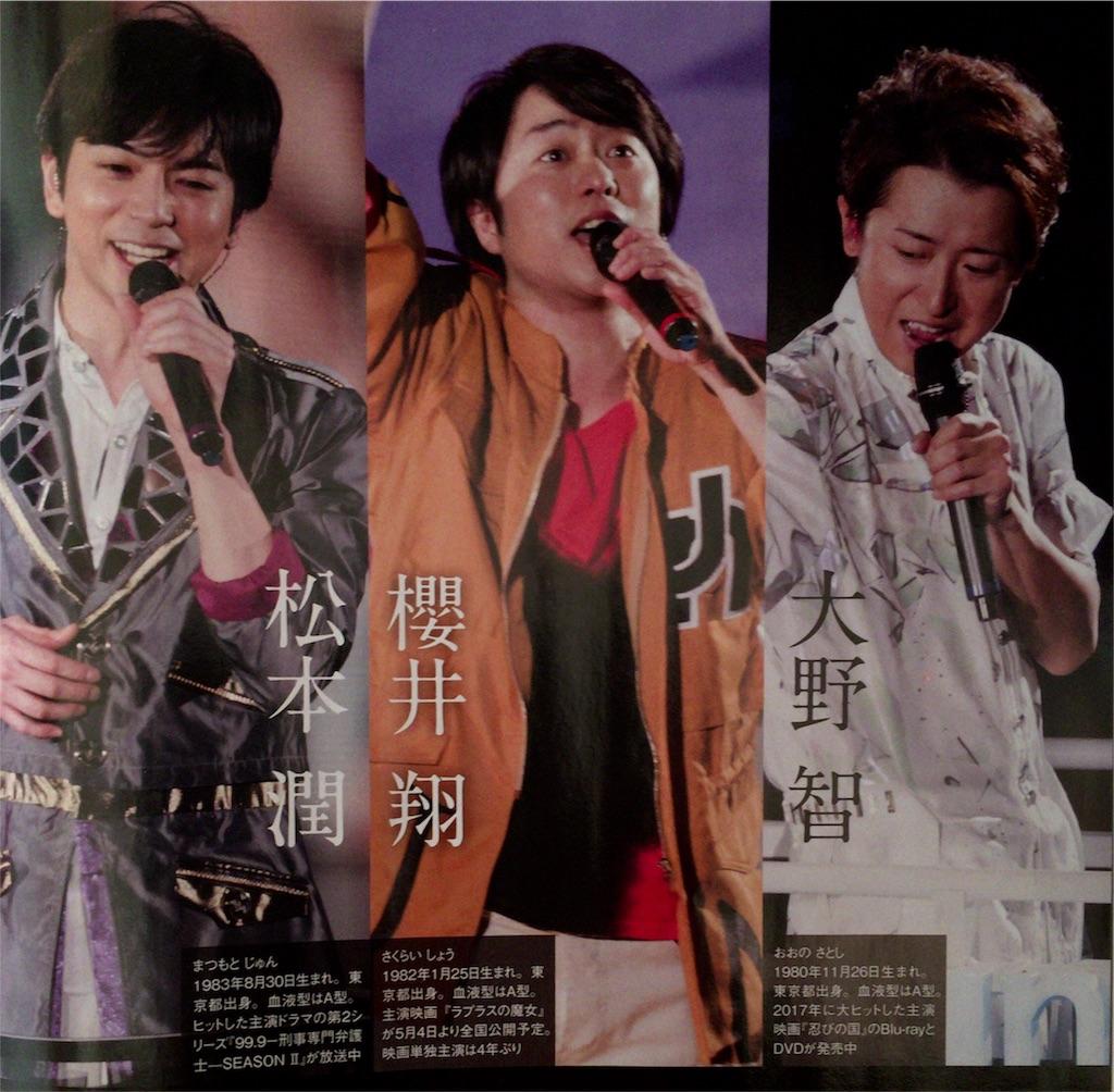 f:id:kazanehime:20180327082130j:image