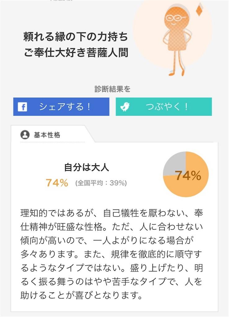 f:id:kazanehime:20180330131243j:image