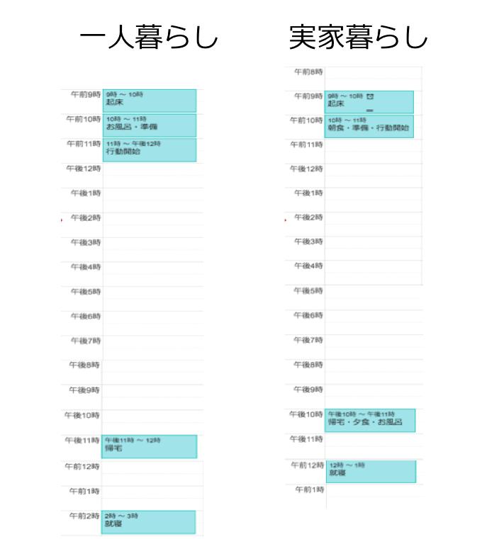 f:id:kazarimanami:20170309152001p:plain