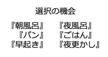 f:id:kazarimanami:20170309153733p:plain