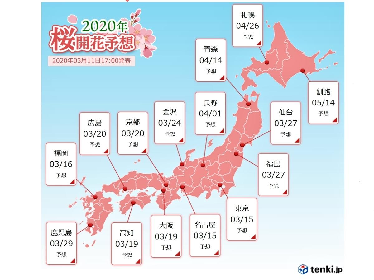 f:id:kaze_no_katami:20200312050607j:plain