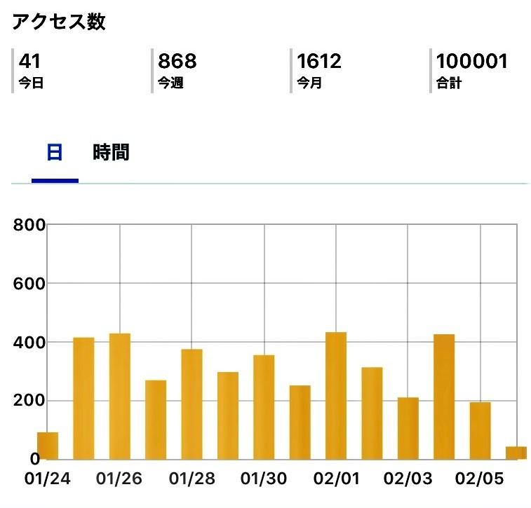 f:id:kaze_no_katami:20200316072122j:plain