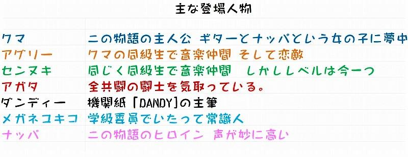 f:id:kaze_no_katami:20200528140204j:plain