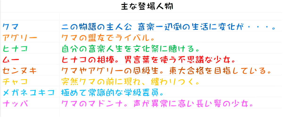 f:id:kaze_no_katami:20200901202951p:plain
