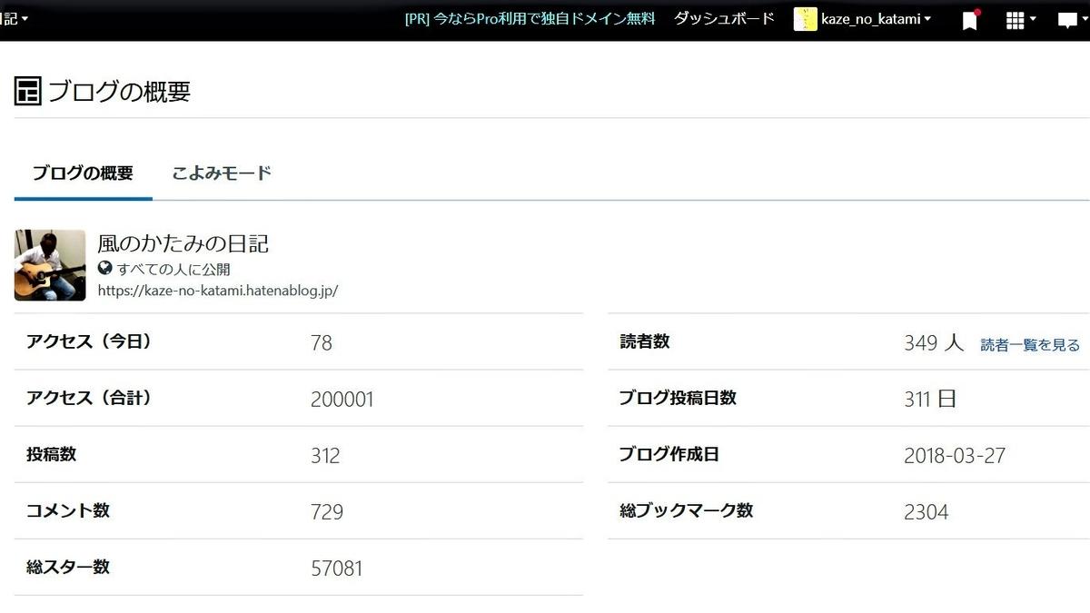 f:id:kaze_no_katami:20210125063149j:plain