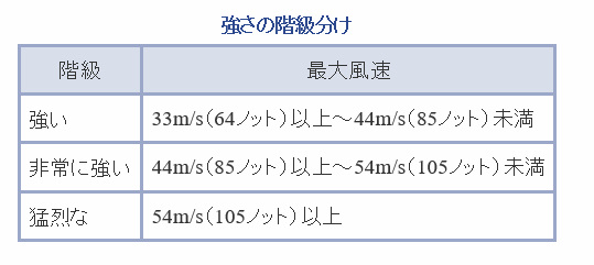 f:id:kazeno-yuh:20191008000614j:plain