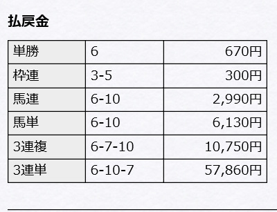 f:id:kazeno-yuh:20191224232900j:plain