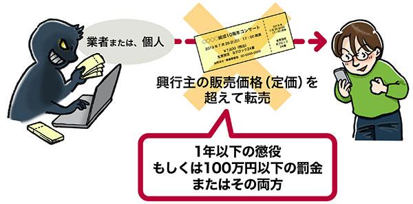 f:id:kazeno-yuh:20200202030131j:plain