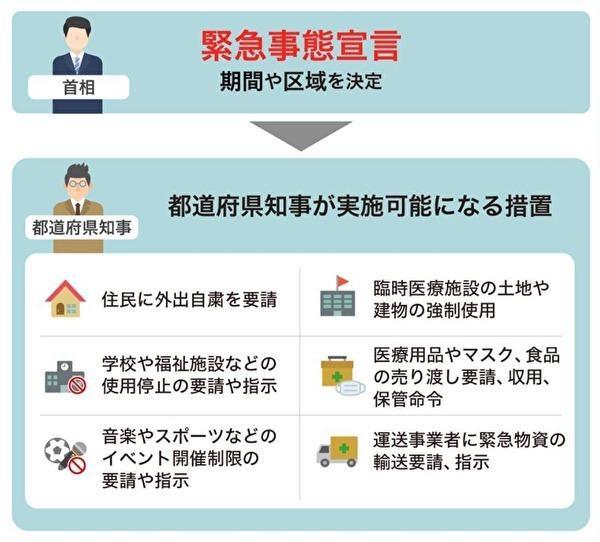 f:id:kazeno-yuh:20200407214805j:plain