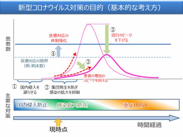 f:id:kazeno-yuh:20200502035259j:plain