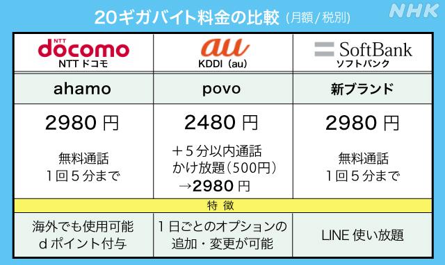f:id:kazeno-yuh:20210313235703j:plain
