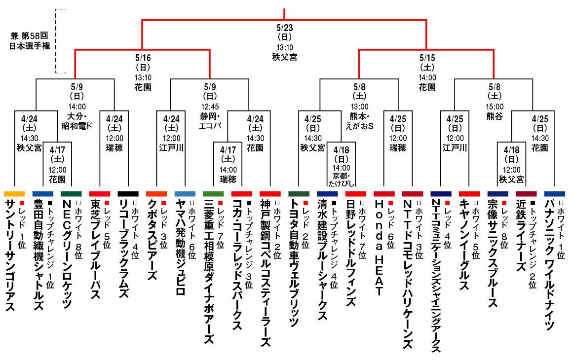 f:id:kazeno-yuh:20210412223958j:plain