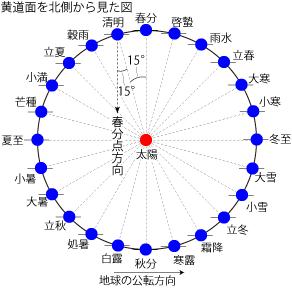 f:id:kazenoki:20190323003746p:plain