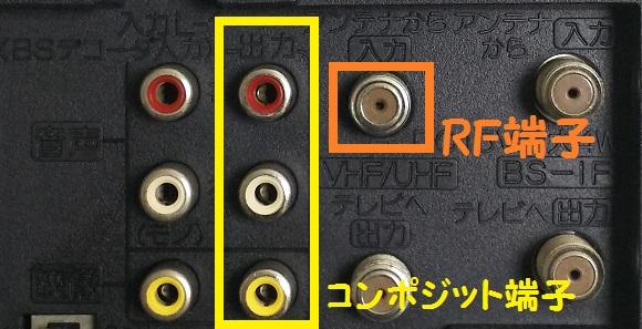 ビデオデッキ裏 RF端子 コンポジット端子