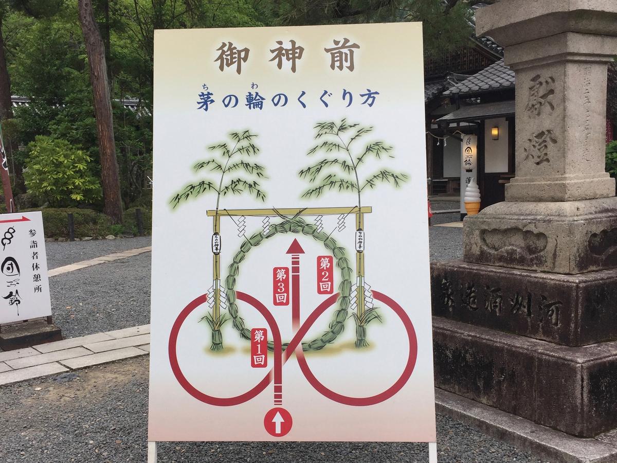 f:id:kazenokomichi:20190701181141j:plain
