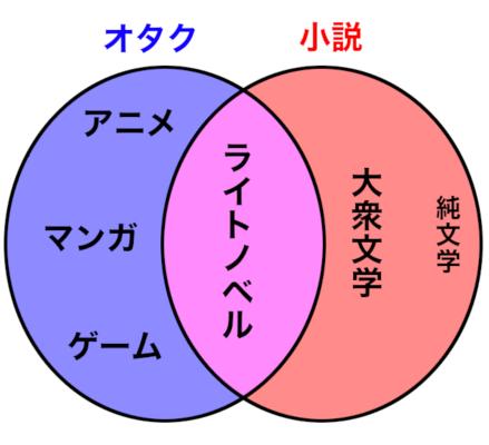 f:id:kazenotori:20200830174047p:plain