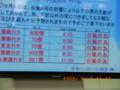 台風8号フライト全欠航