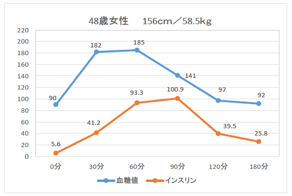 f:id:kazokunoegao:20181107232645p:plain