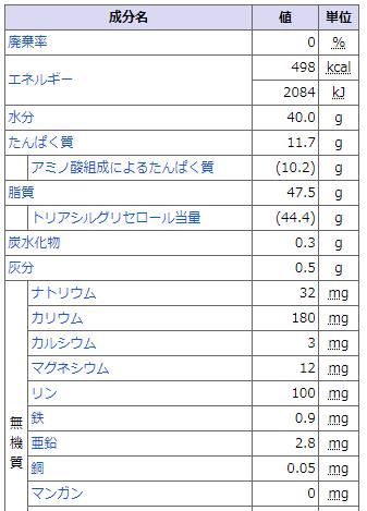 f:id:kazokunoegao:20181207233139p:plain
