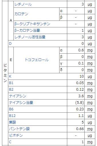 f:id:kazokunoegao:20181207233205p:plain