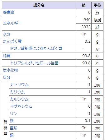 f:id:kazokunoegao:20181207233724p:plain