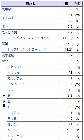 f:id:kazokunoegao:20181218000115p:plain