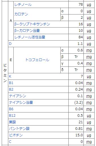 f:id:kazokunoegao:20181218000128p:plain