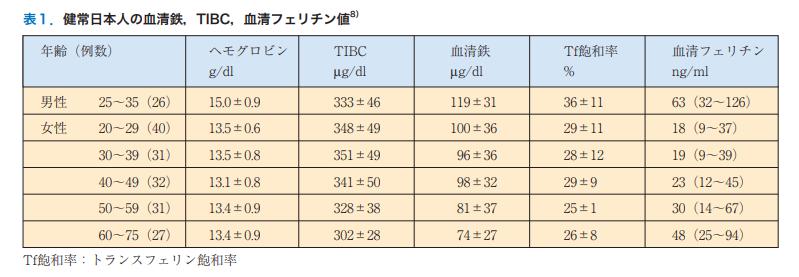 f:id:kazokunoegao:20181223003037p:plain