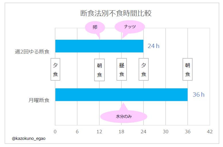 f:id:kazokunoegao:20190105021547p:plain