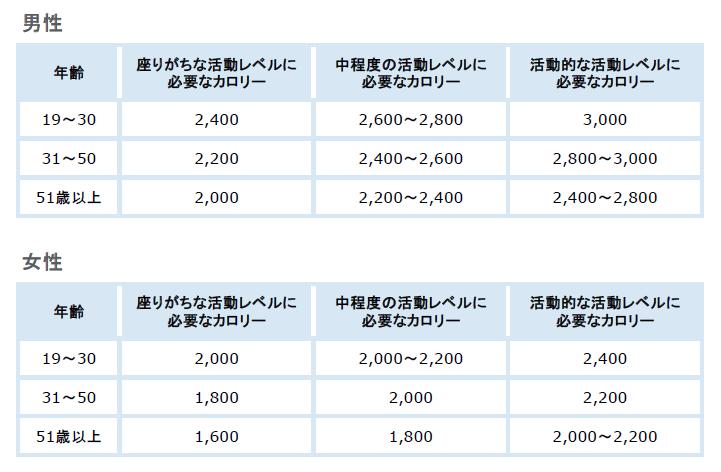 f:id:kazokunoegao:20190511221550p:plain