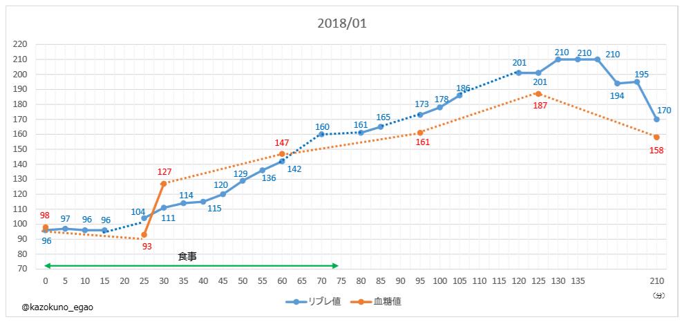 f:id:kazokunoegao:20200324081133p:plain