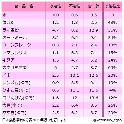f:id:kazokunoegao:20200329235726p:plain