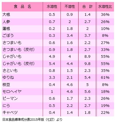 f:id:kazokunoegao:20200329235734p:plain