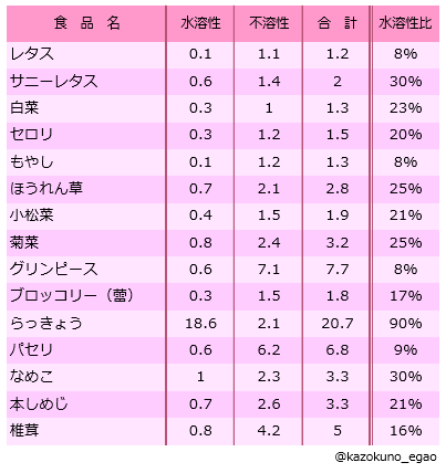 f:id:kazokunoegao:20200329235744p:plain