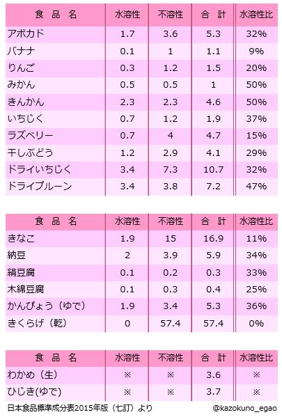 f:id:kazokunoegao:20200329235756p:plain