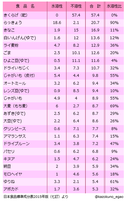 f:id:kazokunoegao:20200329235807p:plain