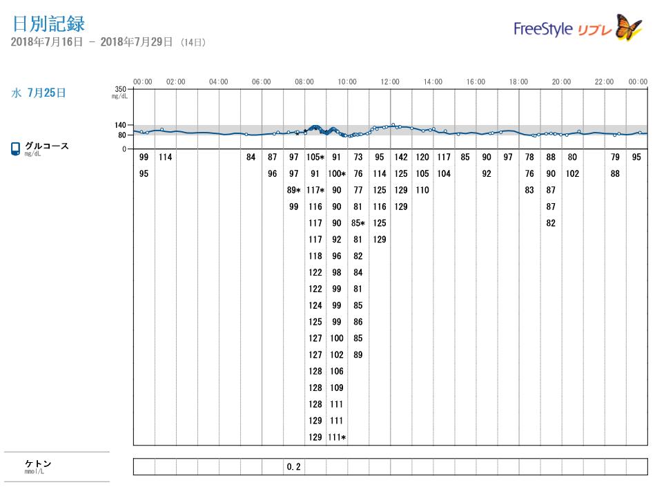 f:id:kazokunoegao:20201006002726p:plain