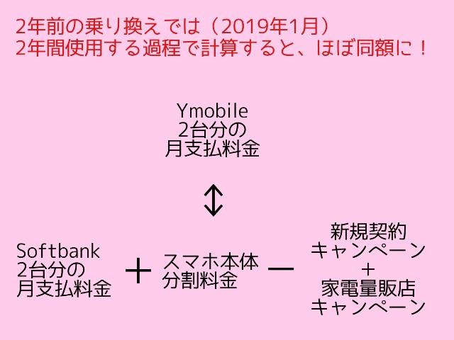 f:id:kazokunoegao:20210116175542j:image