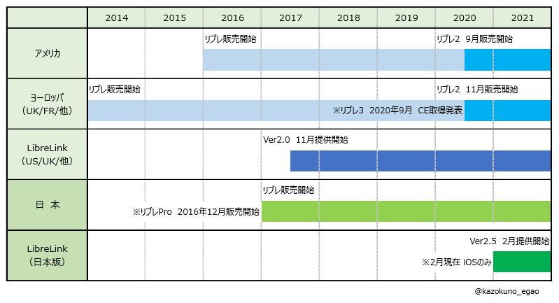 f:id:kazokunoegao:20210215073742p:plain