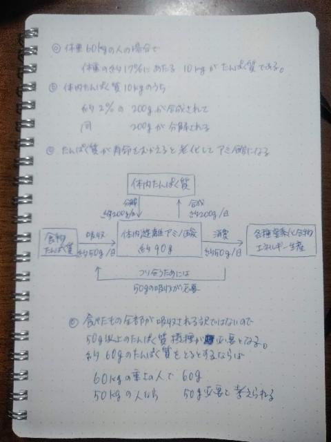 f:id:kazokunoegao:20210505100149j:image