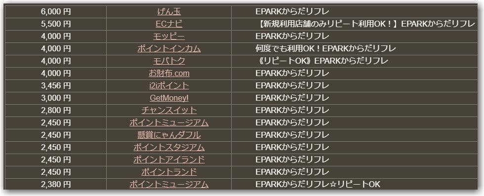 f:id:kazooman:20180210210310j:plain