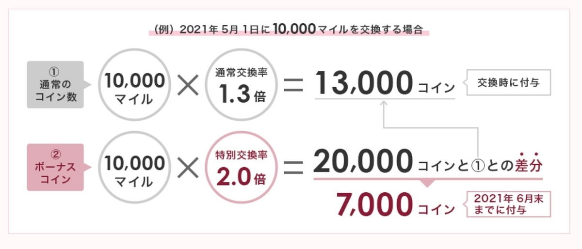 f:id:kazooman:20191221135313j:plain